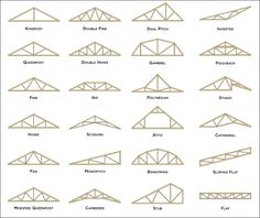 Best Steel Roof Truss Designs Smb This Design Detail Could 640 x 480