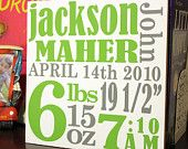 Birth Announcement Wall Art - Personalized - Perfect Baby Gift.