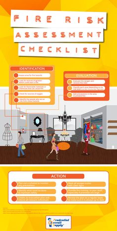 Infographic: Fire Risk Assessment Checklist. Are you taking proper preventative measures for assessing fire hazards in the workplace? Check this out now!!