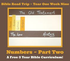 Bible Road Trip - Year One Week Nine {A Free 3 Year Curriculum for Grades PreK - 12}