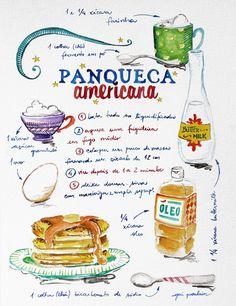 Receita ilustrada de Panqueca Americana.
