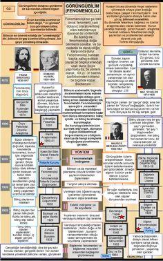 Okuma Atlası Felsefe: Fenomenoloji (Görüngübilim) Event Ticket