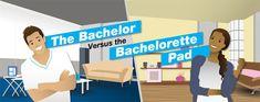 The Bachelor VS The Bachelorette Apartment [Infographic]