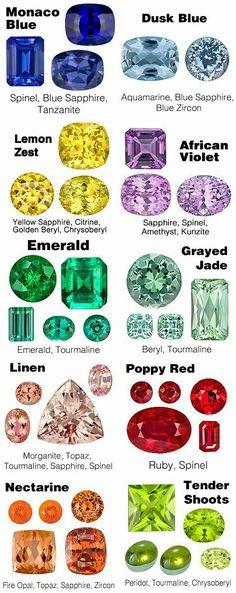 Gemstones with all colors.Gemstones with all colors. Minerals And Gemstones, Rocks And Minerals, Pantone, Gems Jewelry, Jewellery, Gemstone Jewelry, Rocks And Gems, Stones And Crystals, Gem Stones