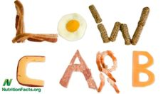 Low carb diet from my experience - Fast and Train #lowcarb #exercise #fitness #gym #diet #bodybuilding #workout #nutrition #weightLoss #loseWeight #gainWeight #loseFat #FatLoss