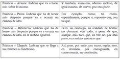 Conectores de Párrafos y Oraciones con Conectores en la Redacción
