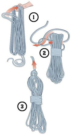 "<span class=""readhead"">Butterfly Coil</span>  <hr>  The butterfly coil is the simplest and quickest way to coil and securely store a length of rope longer than 20 feet. It uncoils easily without forming kinks.	-""Keith McCafferty    <p><b>1.</b> Double you"