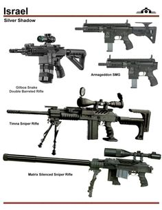 modern weapons - Google Search