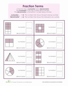 numerator and denominator basic fraction terms worksheets math and school. Black Bedroom Furniture Sets. Home Design Ideas