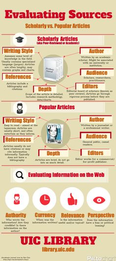 Scholarly v Popular Sources Learning Sites, Teaching Tools, Teaching Kids, Academic Writing, Essay Writing, Writing Tips, Citing Sources, Information Literacy, Creative Writing Prompts