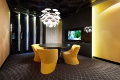 pko bank #offices