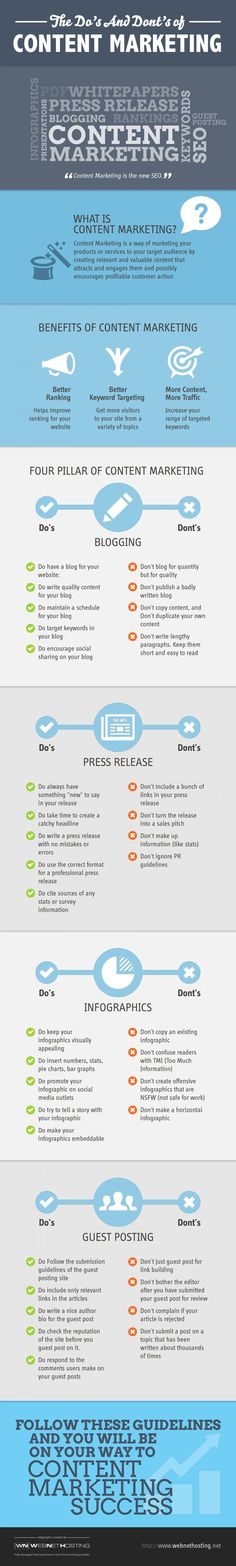 The Do's and Dont's of Content Marketing. #contentmarketing #infographics #modernistablog