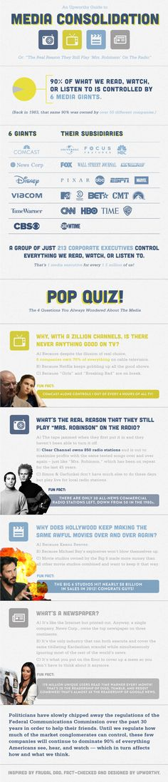An Upworthy Guide to Media Consolidation, or The Real Reason They Still Play 'Mrs. Robinson' On The Radio
