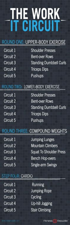 The Work It Circuit