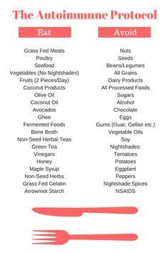 Autoimmune Protocol (AIP) What to Eat & Avoid Cheat Sheet Autoimmune Diet, Aip Diet, Autoimmune Paleo Recipes Thyroid, Autoimmune Protocol Meal Plan, Elimination Diet Plan, Paleo Diet Plan, High Protein Snacks, Autoimmun Paleo, Paleo Food