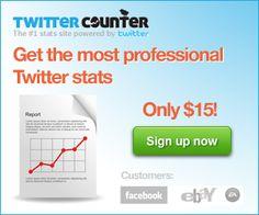 Statistics on social media networks