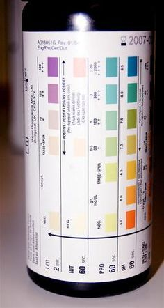 How to determine your body's pH level and diet changes to balance it