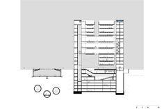 Sbpr - Instituto Moreira Salles (concorso)