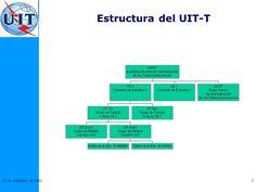 Resultado de imagen de union internacional telecomunicaciones