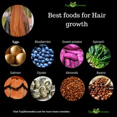 best foods for hair growth Health Clear Skin Health Remedies Health Tips Health For women Health Natural Health Tips How To Grow Natural Hair, Natural Hair Tips, Natural Hair Styles, Long Hair Styles, Hair Remedies, Natural Remedies, Extreme Hair, Black Hair Care, Healthy Hair Growth