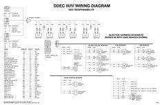 Ddec 4 Wiring Diagram - Wiring Diagram Sheet Ddec Wiring Diagram on
