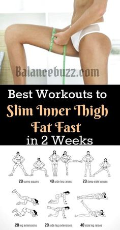Fitness Workouts, Thigh Workouts At Home, Best Inner Thigh Workout, Leg Workout At Home, Gym Workout Tips, Fitness Workout For Women, Fun Workouts, Workout Exercises, Thigh Slimming Exercises