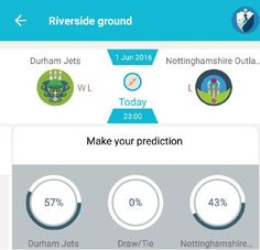 Who will win today #DurhamJets or #Outlaws ?  Predict at http://pgur.in/uqwa6x  #cricket #T20Blast #sports