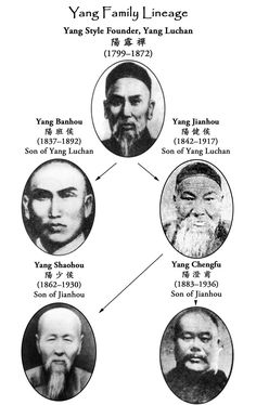 About Master T. Liang - Sanctuary of Tao