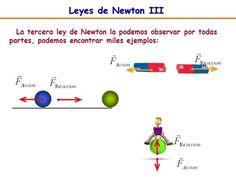 cuál es la tercera ley de newton