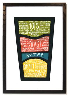 """Detailed Beer Diagram - """"Know what you drink"""" Beer Poster"""