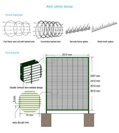 The drawing of anti-climb fence installation, including fence toppings and fence posts.