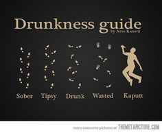 The Drunkness Guide…