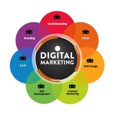 Best Digital Marketing Company in Noida, Delhi NCR, India Marketing Budget, Seo Marketing, Business Marketing, Online Marketing, Media Marketing, Content Marketing, Marketing Companies, Marketing Ideas, Best Digital Marketing Company