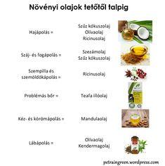 2017 február – Petra in Green Doterra, Vitamins, Petra, Soap, Healthy, Green, Vitamin D, Health, Bar Soap