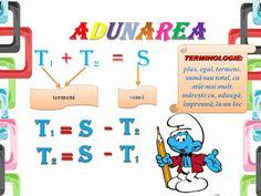 Algebra, Numbers Preschool, Classroom Decor, Crafts For Kids, Homeschool, Math, Comics, Travel, 1st Grades