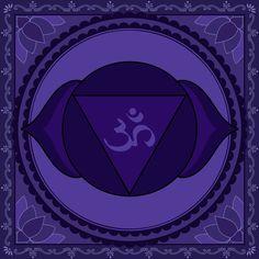 ajna - Sexto chakra o Chakra del tercer ojo (loto de dos pétalos).