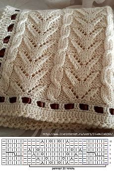 Crochet edging features a ribbon casing. This looks like a baby shawl / blanket ~~ Вязание узора спицами Knitting TechniquesKnitting FashionCrochet PatronesCrochet Bag Baby Knitting Patterns, Knitting Stiches, Knitting Charts, Lace Knitting, Crochet Stitches, Knitting Machine, Crochet Shawl, Baby Patterns, Crochet Lace