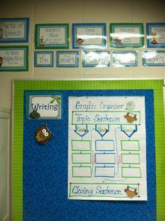 5th Grade Classroom Designs | Cheryl's Classroom Tips: Mini-Lesson Ideas for Writing