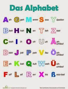 1000 images about 2abc on pinterest alphabet deutsch and small letters. Black Bedroom Furniture Sets. Home Design Ideas