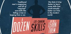 A Dozen Life-changing Skills and How to Learn Them - Primer