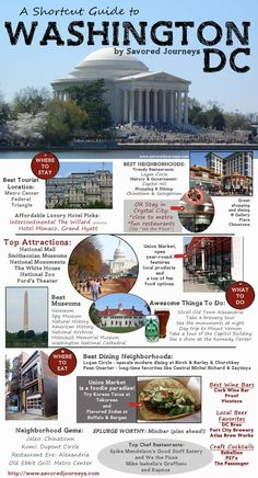 Traveling to Washington DC? Find the best hotels, things to do, and places to eat and drink in our unique, infographic travel guide to Washington DC. Viaje A Washington Dc, Washington Dc Vacation, Seattle Washington, Visit Washington Dc, Washington State, Washington Dc With Kids, Washington Dc Restaurants, Washington Capitals, East Coast Travel