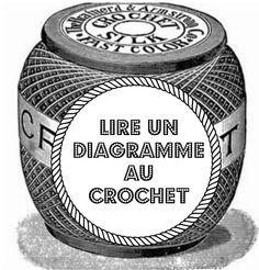 Read a crochet chart (My favorites knit-crochet) - Eléonore - - Lire un diagramme au crochet (Mes favoris tricot-crochet) Read a crochet diagram - Plaid Crochet, Crochet Motifs, Crochet Diagram, Easy Crochet Patterns, Crochet Stitches, Vintage Crochet, Easy Patterns, Crochet Simple, Crochet 101