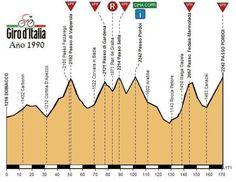 Giro 1990