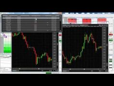 EURUSD & USDCAD Trades | Simple Way to make consistent profits trading forex