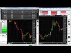 EURUSD & USDCAD Trades | Simple Way to make consistent profits trading forex