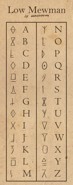 Decoder for the Low Mewman alphabet from the Star vs the Forces of Evil Alphabet Code, Alphabet Symbols, Alphabet Meaning, Sign Language Words, Sign Language Alphabet, Ancient Alphabets, Ancient Symbols, Different Alphabets, Schrift Design
