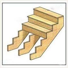 ahşap merdiven modelleri, ahşapmerdiven, ahsap merdiven,