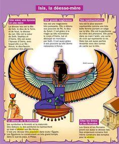 """Isis fue denominada """"Gran maga"""", """"Gran diosa madre"""", """"Reina de los dioses"""", """"Fuerza fecundadora de la naturaleza"""", """"Diosa de la maternidad y del nacimiento"""". Su nombre egipcio era Ast, que significa trono, representado por el jeroglífico que portaba sobre su cabeza. En la cosmogonía heliopolitana sus padres eran Geb y Nut. Era más prominente mitológicamente como la esposa y hermana de Osiris y la madre de Horus; fue venerada como la esposa y la madre arquetípica. Isis Goddess, Egyptian Goddess, Egyptian Art, Maat Goddess, Egypt Map, Ancient Egypt History, French Expressions, Egyptian Mythology, French Language"""