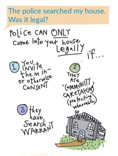 Crim Pro sketches - the Police Searched my house is that legal