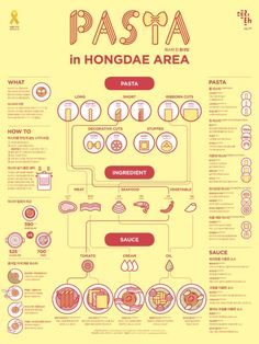 1504 Pasta Infographic Poster on Behance Food Poster Design, Graphic Design Posters, Graphic Design Illustration, Information Design, Information Graphics, Information Poster, Web Design, Layout Design, Creative Infographic